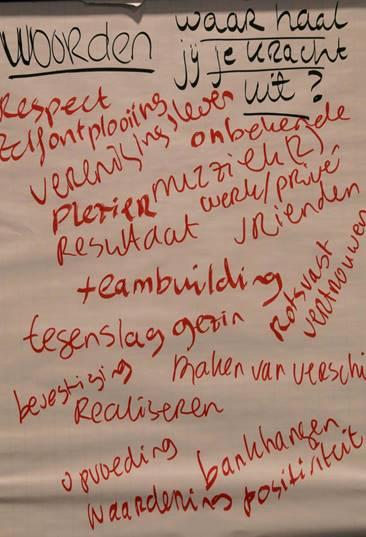 MSG Informatie Bijeenkomst, brainstorm