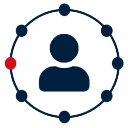 MSG klantenbinding, Customer journey
